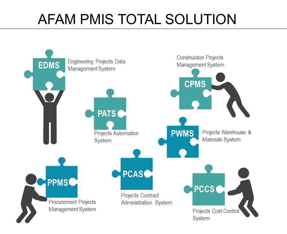 سیستم مدیریت اطلاعات پروژه ها
